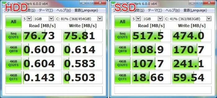 SSD換装で読み書き速度向上