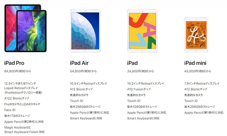 iPadとiPadProの違い